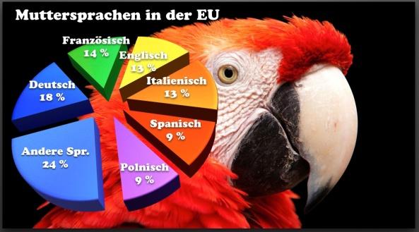 EU-Muttersprachen e.e